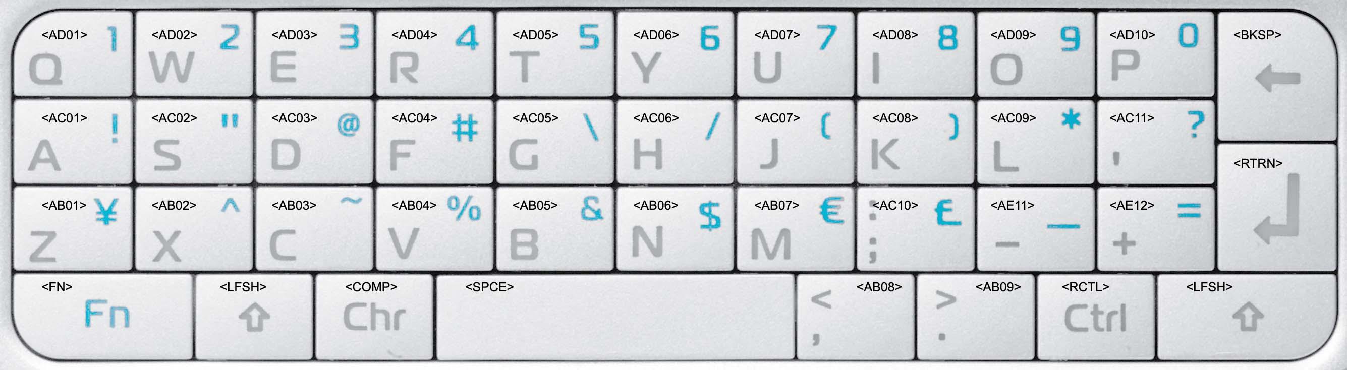 n810_keyb_en_code